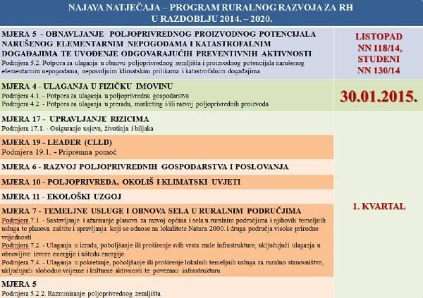 Najava natječaja siječanj 2015.